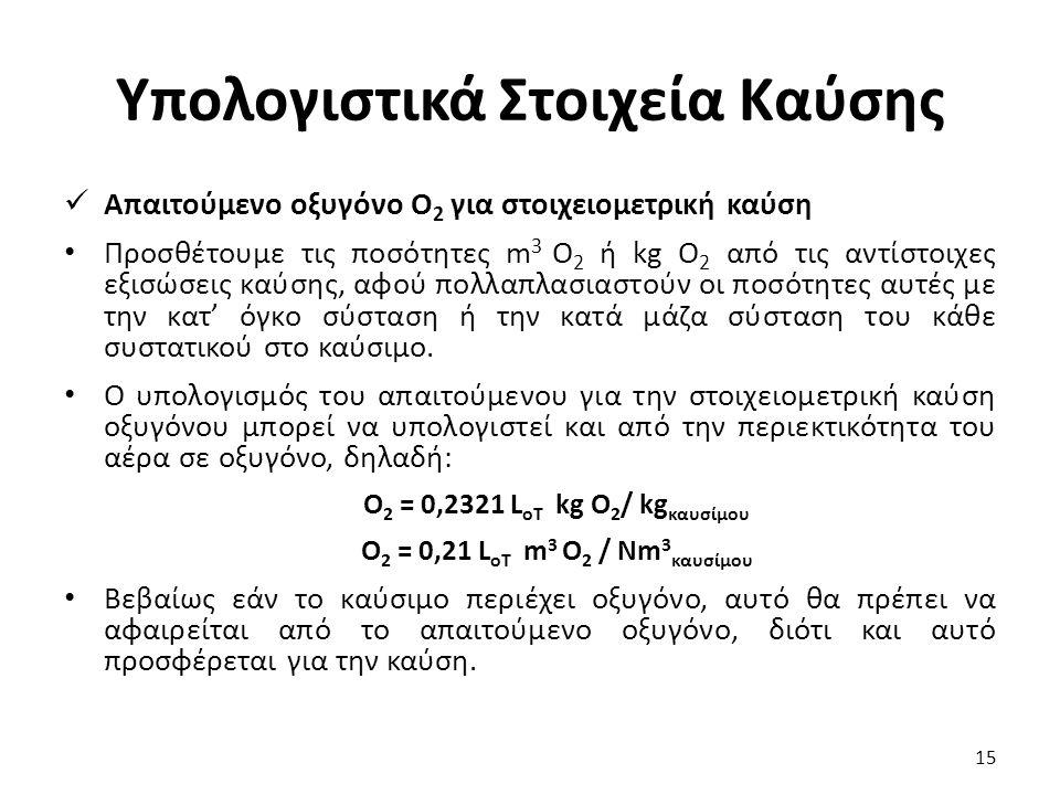 Υπολογιστικά Στοιχεία Καύσης Απαιτούμενο οξυγόνο Ο 2 για στοιχειομετρική καύση Προσθέτουμε τις ποσότητες m 3 O 2 ή kg O 2 από τις αντίστοιχες εξισώσεις καύσης, αφού πολλαπλασιαστούν οι ποσότητες αυτές με την κατ' όγκο σύσταση ή την κατά μάζα σύσταση του κάθε συστατικού στο καύσιμο.