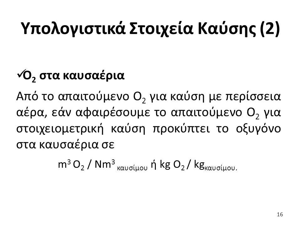 Υπολογιστικά Στοιχεία Καύσης (2) Ο 2 στα καυσαέρια Από το απαιτούμενο Ο 2 για καύση με περίσσεια αέρα, εάν αφαιρέσουμε το απαιτούμενο Ο 2 για στοιχειομετρική καύση προκύπτει το οξυγόνο στα καυσαέρια σε m 3 O 2 / Nm 3 καυσίμου ή kg O 2 / kg καυσίμου.
