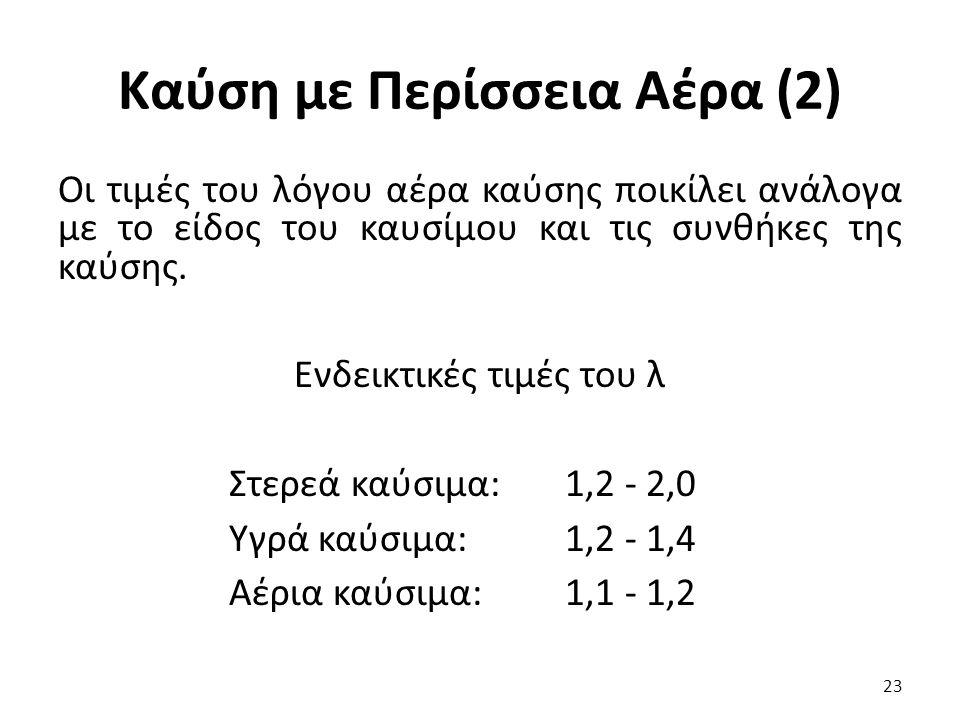 Καύση με Περίσσεια Αέρα (2) Οι τιμές του λόγου αέρα καύσης ποικίλει ανάλογα με το είδος του καυσίμου και τις συνθήκες της καύσης.