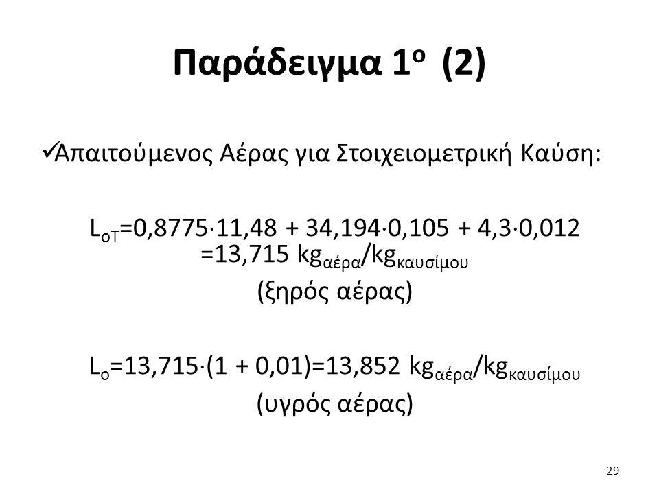 Παράδειγμα 1 ο (2) Απαιτούμενος Αέρας για Στοιχειομετρική Καύση: L οT =0,8775  11,48 + 34,194  0,105 + 4,3  0,012 =13,715 kg αέρα /kg καυσίμου (ξηρός αέρας) L ο =13,715  (1 + 0,01)=13,852 kg αέρα /kg καυσίμου (υγρός αέρας) 29