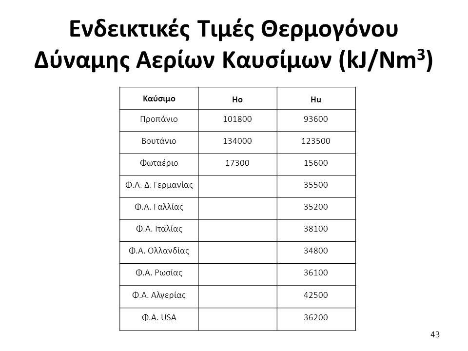 Ενδεικτικές Τιμές Θερμογόνου Δύναμης Αερίων Καυσίμων (kJ/Νm 3 ) 43 Καύσιμο ΗοΗuΗu Προπάνιο10180093600 Βουτάνιο134000123500 Φωταέριο1730015600 Φ.Α.