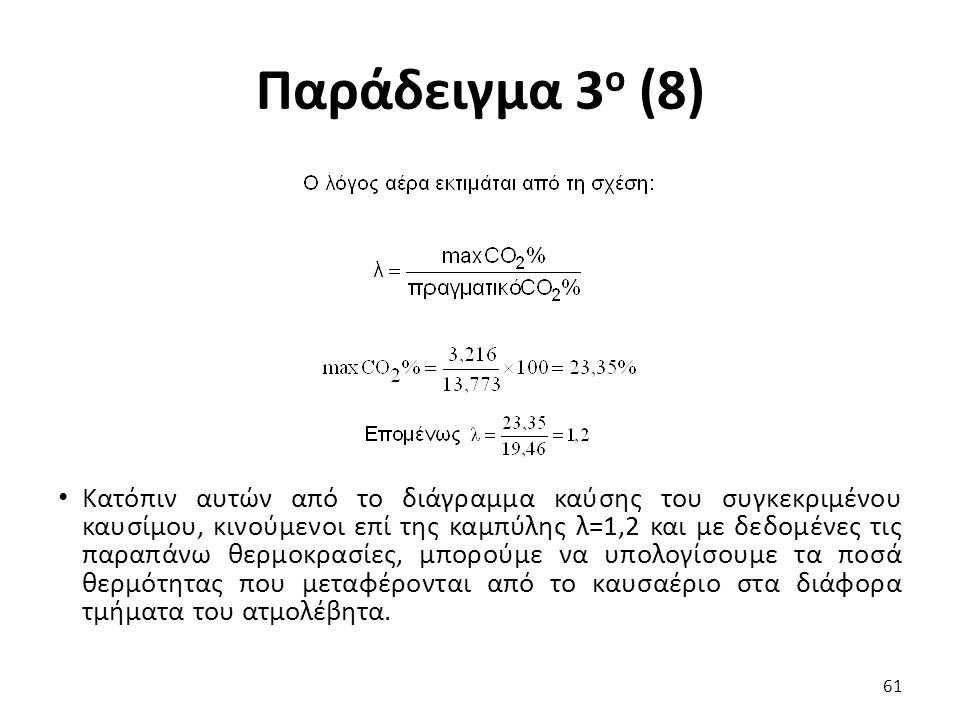 Παράδειγμα 3 ο (8) Κατόπιν αυτών από το διάγραμμα καύσης του συγκεκριμένου καυσίμου, κινούμενοι επί της καμπύλης λ=1,2 και με δεδομένες τις παραπάνω θερμοκρασίες, μπορούμε να υπολογίσουμε τα ποσά θερμότητας που μεταφέρονται από το καυσαέριο στα διάφορα τμήματα του ατμολέβητα.