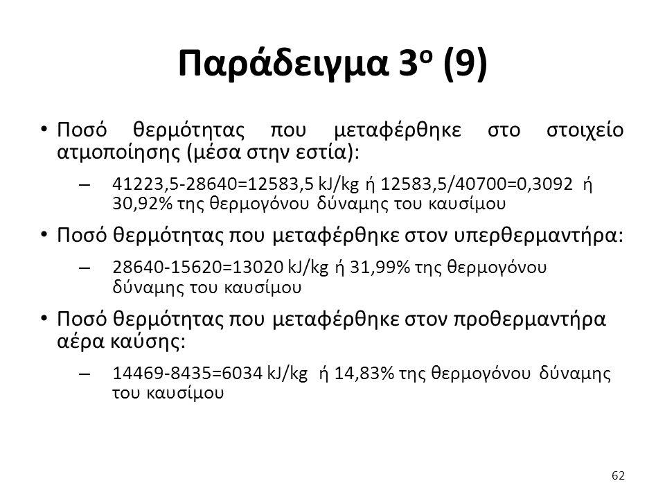 Παράδειγμα 3 ο (9) Ποσό θερμότητας που μεταφέρθηκε στο στοιχείο ατμοποίησης (μέσα στην εστία): – 41223,5-28640=12583,5 kJ/kg ή 12583,5/40700=0,3092 ή 30,92% της θερμογόνου δύναμης του καυσίμου Ποσό θερμότητας που μεταφέρθηκε στον υπερθερμαντήρα: – 28640-15620=13020 kJ/kg ή 31,99% της θερμογόνου δύναμης του καυσίμου Ποσό θερμότητας που μεταφέρθηκε στον προθερμαντήρα αέρα καύσης: – 14469-8435=6034 kJ/kg ή 14,83% της θερμογόνου δύναμης του καυσίμου 62