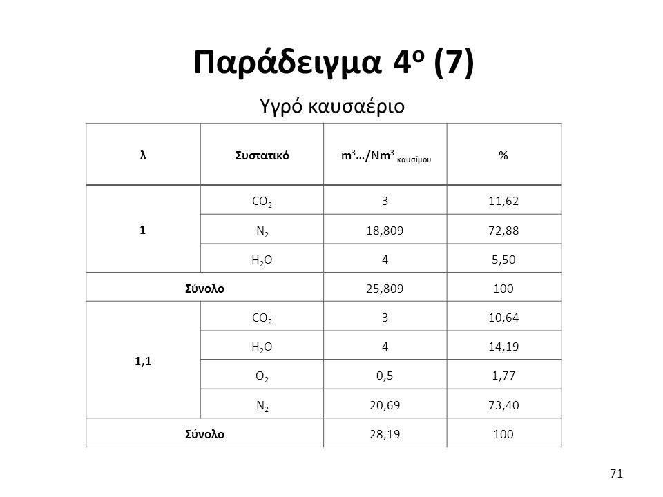 Υγρό καυσαέριο 71 λΣυστατικό m 3 …/Νm 3 καυσίμου % 1 CO 2 311,62 N2N2 18,80972,88 Η2ΟΗ2Ο45,50 Σύνολο25,809100 1,1 CO 2 310,64 Η2ΟΗ2Ο414,19 O2O2 0,51,77 N2N2 20,6973,40 Σύνολο28,19100 Παράδειγμα 4 ο (7)
