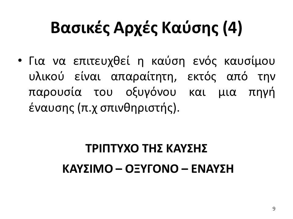 Παράδειγμα 3 ο (7) 60