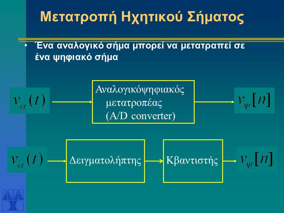 Μετατροπή Ηχητικού Σήματος Ένα αναλογικό σήμα μπορεί να μετατραπεί σε ένα ψηφιακό σήμα Αναλογικόψηφιακός μετατροπέας (A/D converter) Δειγματολήπτης Κβαντιστής