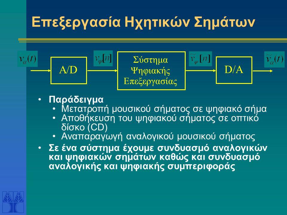 Επεξεργασία Ηχητικών Σημάτων Παράδειγμα Μετατροπή μουσικού σήματος σε ψηφιακό σήμα Αποθήκευση του ψηφιακού σήματος σε οπτικό δίσκο (CD) Αναπαραγωγή αναλογικού μουσικού σήματος Σε ένα σύστημα έχουμε συνδυασμό αναλογικών και ψηφιακών σημάτων καθώς και συνδυασμό αναλογικής και ψηφιακής συμπεριφοράς A/D D/A Σύστημα Ψηφιακής Επεξεργασίας
