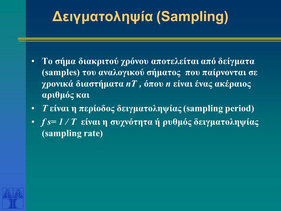 Δειγματοληψία (Sampling) Το σήμα διακριτού χρόνου αποτελείται από δείγματα (samples) του αναλογικού σήματος που παίρνονται σε χρονικά διαστήματα nT, ό