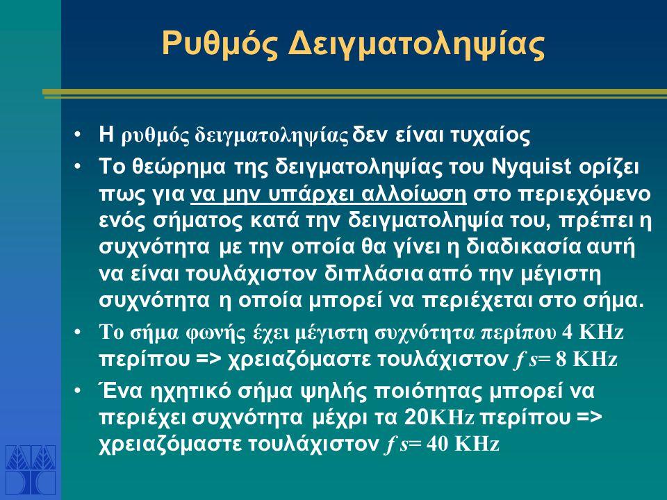 Ρυθμός Δειγματοληψίας Η ρυθμός δειγματοληψίας δεν είναι τυχαίος Το θεώρημα της δειγματοληψίας του Nyquist ορίζει πως για να μην υπάρχει αλλοίωση στο π