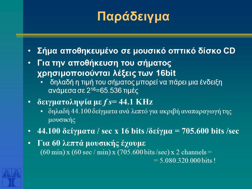 Παράδειγμα Σήμα αποθηκευμένο σε μουσικό οπτικό δίσκο CD Για την αποθήκευση του σήματος χρησιμοποιούνται λέξεις των 16bit δηλαδή η τιμή του σήματος μπορεί να πάρει μια ένδειξη ανάμεσα σε 2 16 =65.536 τιμές δειγματοληψία με f s= 44.1 ΚHz δηλαδή 44.100 δείγματα ανά λεπτό για ακριβή αναπαραγωγή της μουσικής 44.100 δείγματα / sec x 16 bits /δείγμα = 705.600 bits /sec Για 60 λεπτά μουσικής έχουμε (60 min) x (60 sec / min) x (705.600 bits /sec) x 2 channels = = 5.080.320.000 bits !