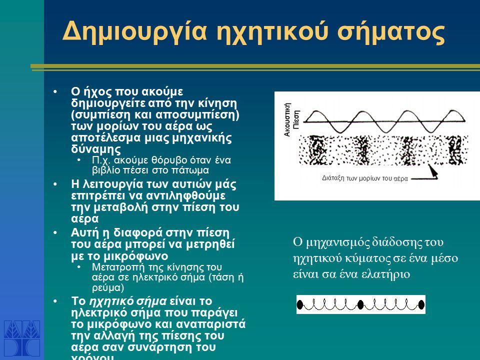 Δημιουργία ηχητικού σήματος Ο ήχος που ακούμε δημιουργείτε από την κίνηση (συμπίεση και αποσυμπίεση) των μορίων του αέρα ως αποτέλεσμα μιας μηχανικής δύναμης Π.χ.