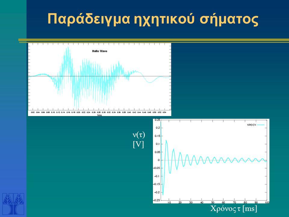 Γνήσιος τόνος (pure tone) Το χρονικό διάστημα μεταξύ δύο κορυφών του σήματος είναι κάθε 2.27 ms = (1 / 440) s => αυτό το σήμα επαναλαμβάνεται 440 φορές ανά δευτερόλεπτο Λέμε ότι έχει συχνότητα 440 HZ Hz = cycles / s κορυφή τ [s] κορυφή