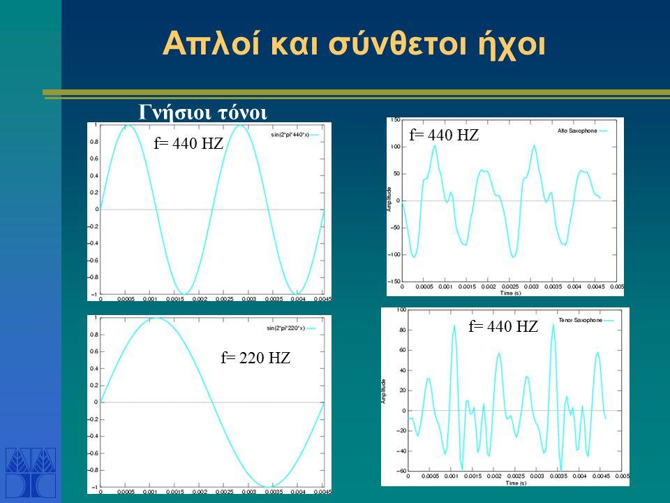 Απλοί και σύνθετοι ήχοι Γνήσιοι τόνοι f= 220 HZ f= 440 HZ