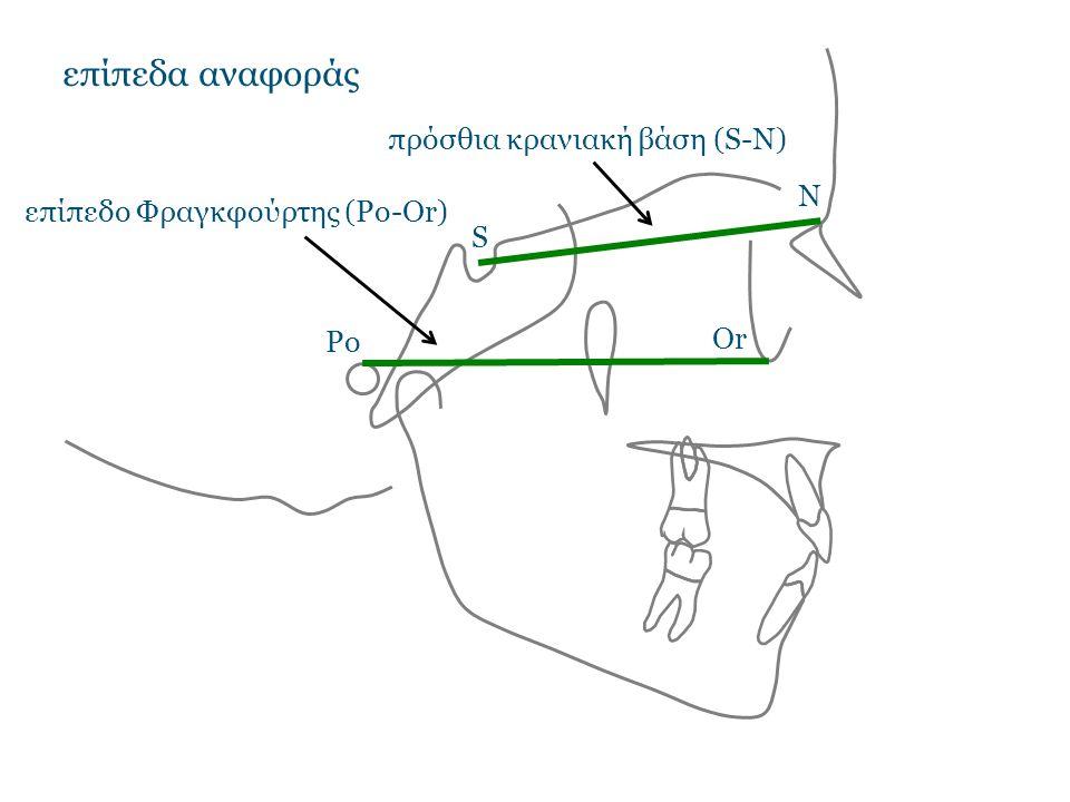 πρόσθια κρανιακή βάση (S-N) επίπεδο Φραγκφούρτης (Po-Or) επίπεδα αναφοράς S Po N Or