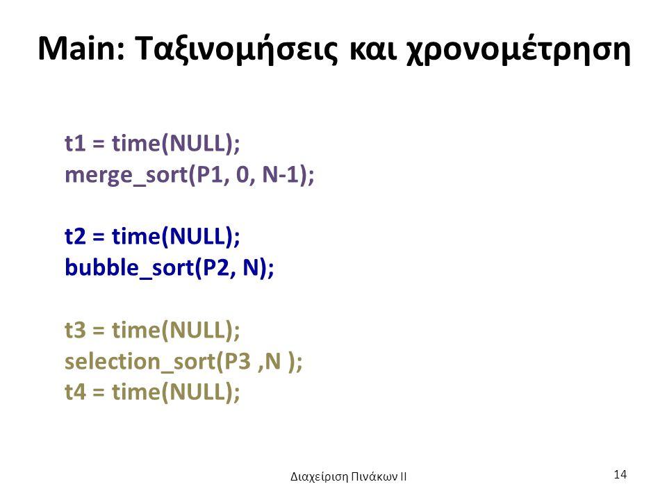 Main: Ταξινομήσεις και χρονομέτρηση t1 = time(NULL); merge_sort(P1, 0, N-1); t2 = time(NULL); bubble_sort(P2, N); t3 = time(NULL); selection_sort(P3,N ); t4 = time(NULL); Διαχείριση Πινάκων ΙΙ 14