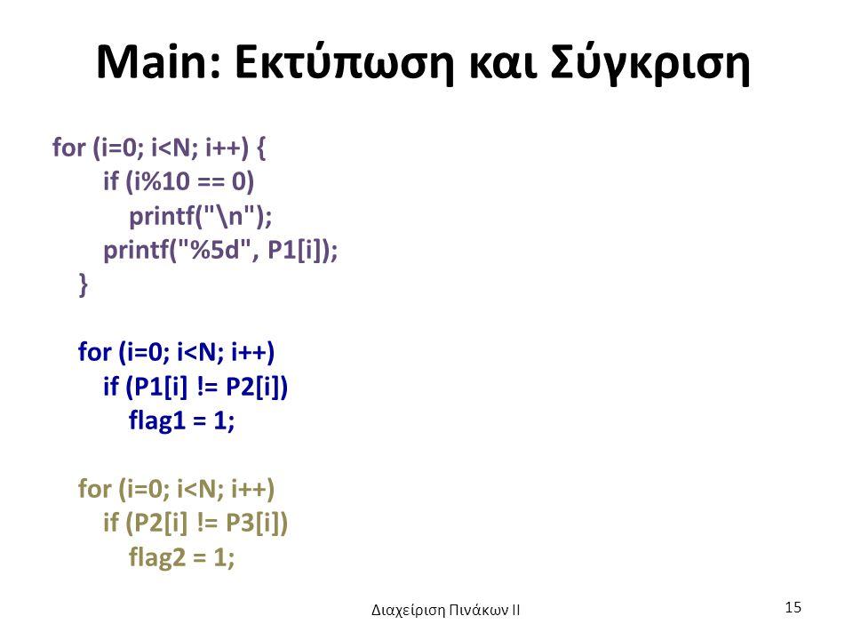 Main: Εκτύπωση και Σύγκριση for (i=0; i<N; i++) { if (i%10 == 0) printf( \n ); printf( %5d , P1[i]); } for (i=0; i<N; i++) if (P1[i] != P2[i]) flag1 = 1; for (i=0; i<N; i++) if (P2[i] != P3[i]) flag2 = 1; Διαχείριση Πινάκων ΙΙ 15