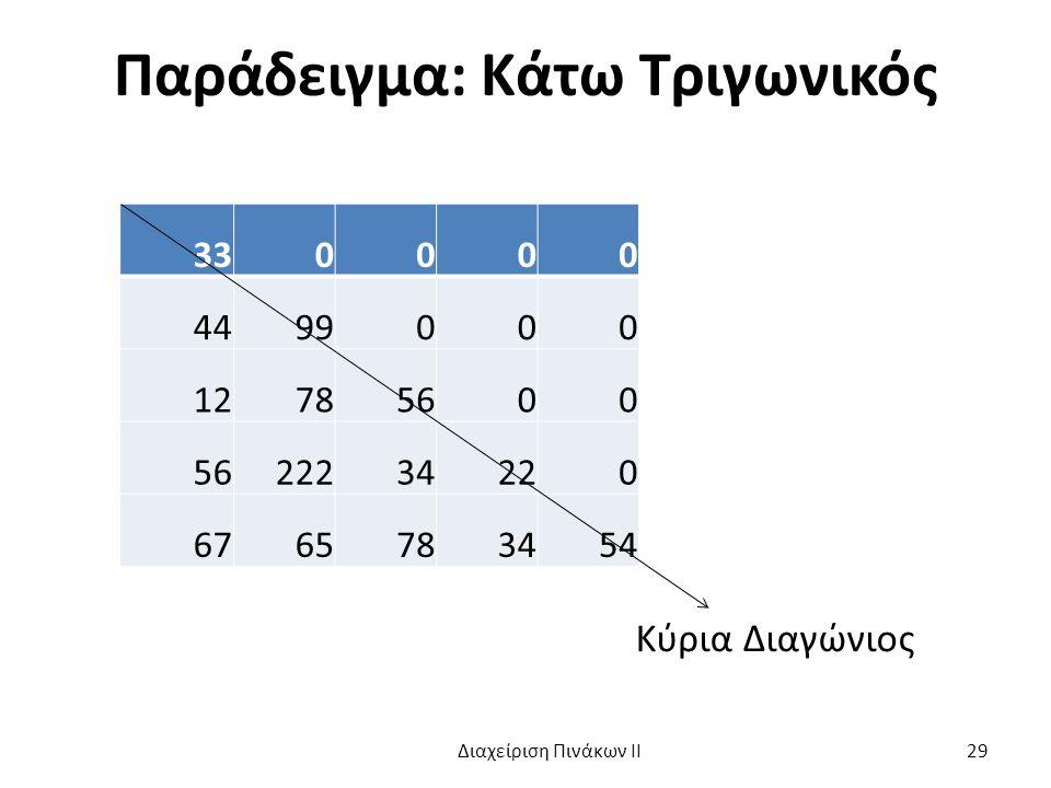 Παράδειγμα: Κάτω Τριγωνικός 330000 4499000 12785600 22234220 6765783454 Κύρια Διαγώνιος Διαχείριση Πινάκων ΙΙ 29