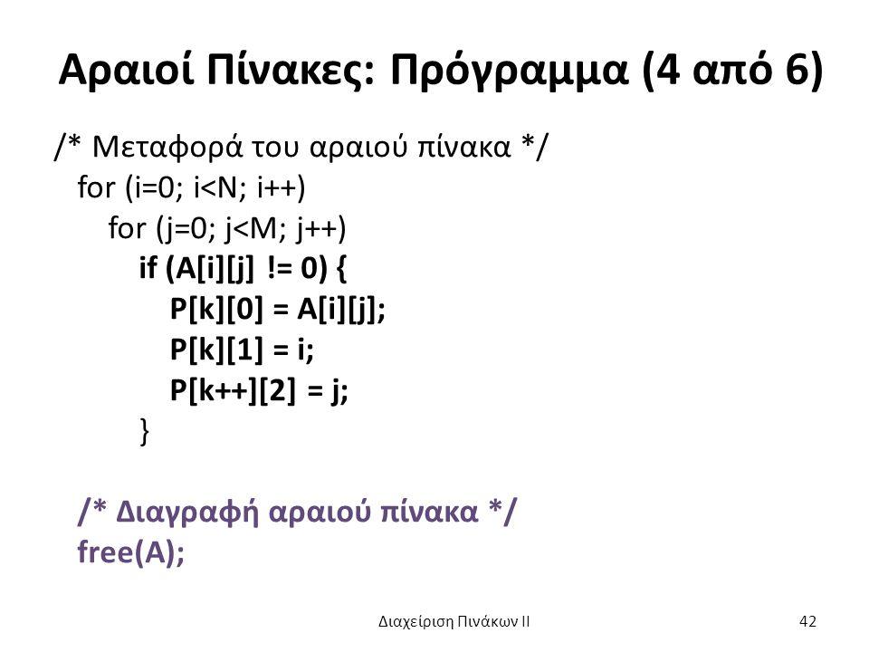 Αραιοί Πίνακες: Πρόγραμμα (4 από 6) /* Μεταφορά του αραιού πίνακα */ for (i=0; i<N; i++) for (j=0; j<M; j++) if (A[i][j] != 0) { P[k][0] = A[i][j]; P[k][1] = i; P[k++][2] = j; } /* Διαγραφή αραιού πίνακα */ free(A); Διαχείριση Πινάκων ΙΙ 42