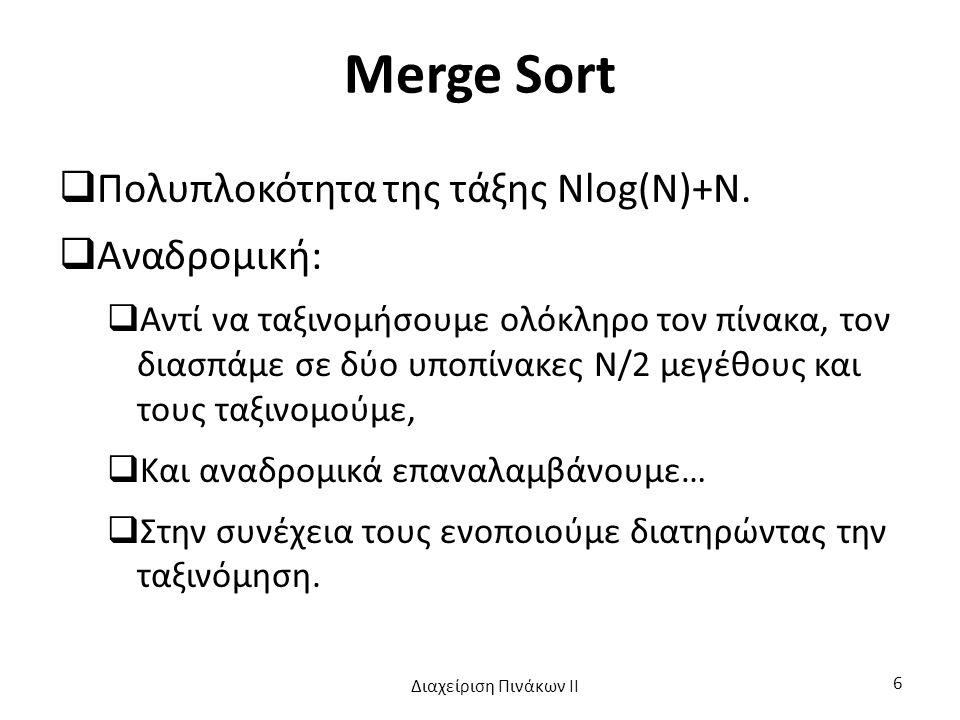 Merge Sort  Πολυπλοκότητα της τάξης Νlog(N)+Ν.