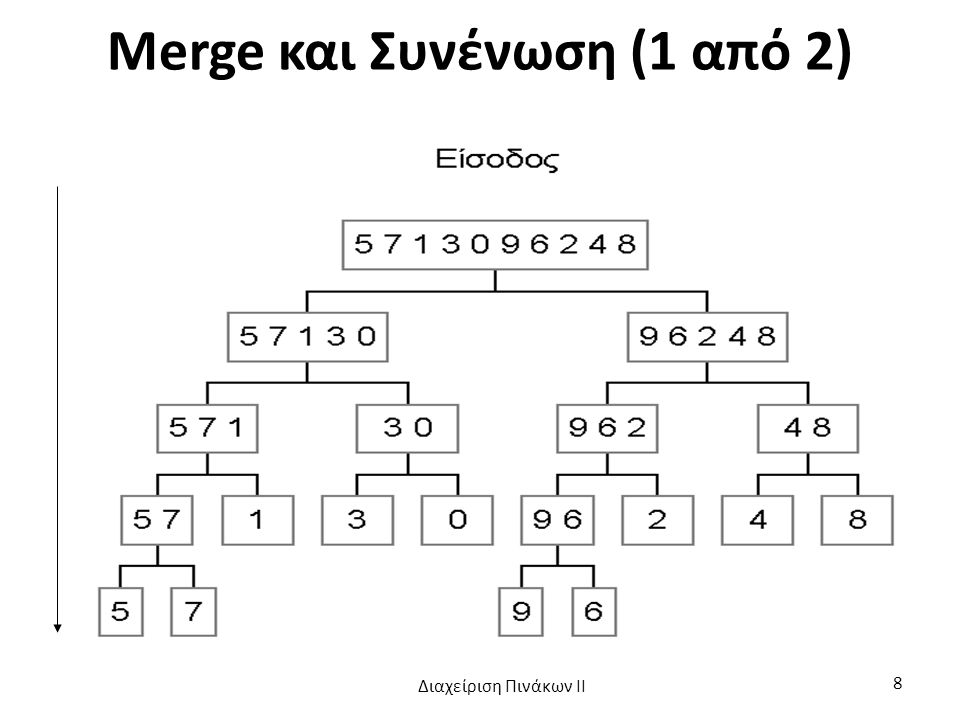 Merge και Συνένωση (1 από 2) Διαχείριση Πινάκων ΙΙ 8