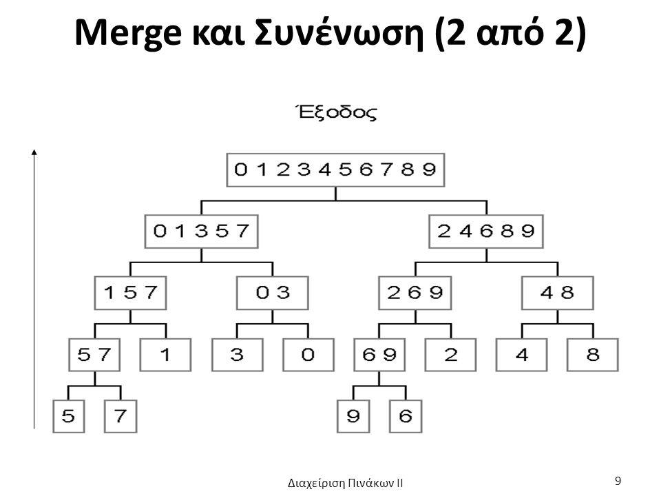 Merge και Συνένωση (2 από 2) Διαχείριση Πινάκων ΙΙ 9