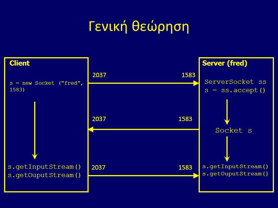Γενική θεώρηση 20371583 20371583 20371583 ClientServer (fred) ServerSocket ss s = ss.accept() s = new Socket ( fred , 1583) Socket s s.getInputStream() s.getOuputStream() s.getInputStream() s.getOuputStream()