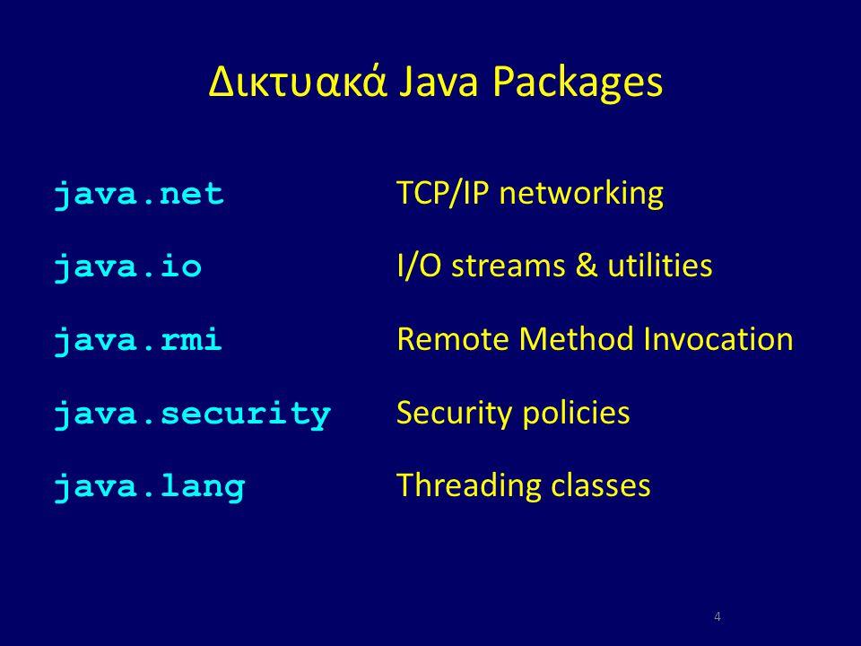 Δικτυακά Java Packages java.net TCP/IP networking java.io I/O streams & utilities java.rmi Remote Method Invocation java.security Security policies java.lang Threading classes 4