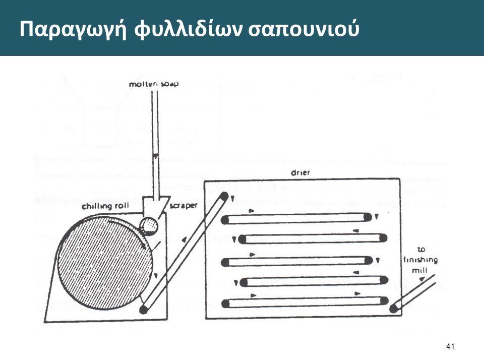 Παραγωγή φυλλιδίων σαπουνιού 41
