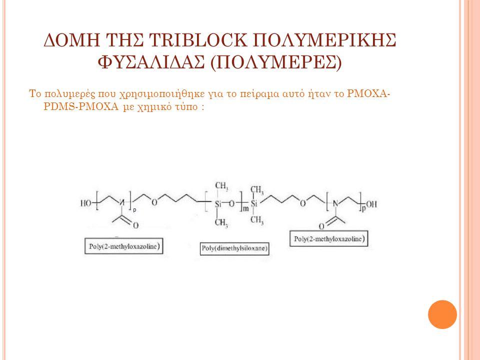 ΔΟΜΗ ΤΗΣ TRIBLOCK ΠΟΛΥΜΕΡΙΚΗΣ ΦΥΣΑΛΙΔΑΣ (ΠΟΛΥΜΕΡΕΣ) Το πολυμερές που χρησιμοποιήθηκε για το πείραμα αυτό ήταν το PMOXA- PDMS-PMOXA με χημικό τύπο :