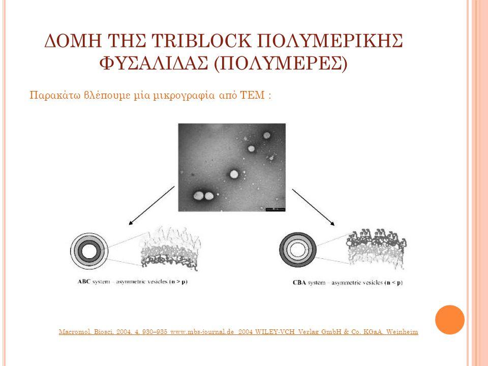 ΔΟΜΗ ΤΗΣ TRIBLOCK ΠΟΛΥΜΕΡΙΚΗΣ ΦΥΣΑΛΙΔΑΣ (ΠΟΛΥΜΕΡΕΣ) Παρακάτω βλέπουμε μία μικρογραφία από ΤΕΜ : Macromol.