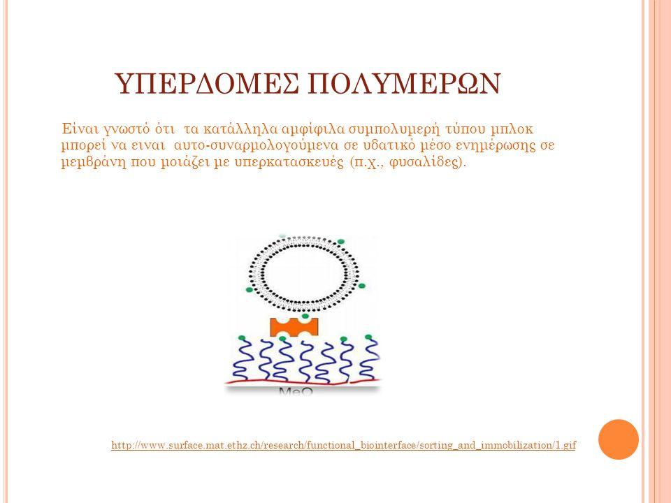 ΥΠΕΡΔΟΜΕΣ ΠΟΛΥΜΕΡΩΝ Είναι γνωστό ότι τα κατάλληλα αμφίφιλα συμπολυμερή τύπου μπλοκ μπορεί να ειναι αυτο-συναρμολογούμενα σε υδατικό μέσο ενημέρωσης σε μεμβράνη που μοιάζει με υπερκατασκευές (π.χ., φυσαλίδες).