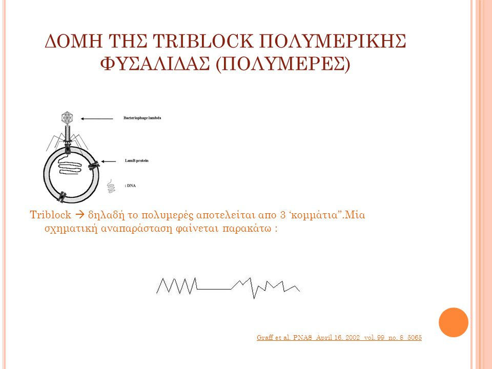ΔΟΜΗ ΤΗΣ TRIBLOCK ΠΟΛΥΜΕΡΙΚΗΣ ΦΥΣΑΛΙΔΑΣ (ΠΟΛΥΜΕΡΕΣ) Triblock  δηλαδή το πολυμερές αποτελείται απο 3 'κομμάτια''.Μία σχηματική αναπαράσταση φαίνεται παρακάτω : Graff et al.