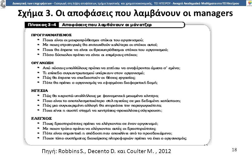 1818 Διοικητική των επιχειρήσεων – Εισαγωγή στη λήψη αποφάσεων, τμήμα λογιστικής και χρηματοοικονομικής, ΤΕΙ ΗΠΕΙΡΟΥ - Ανοιχτά Ακαδημαϊκά Μαθήματα στο