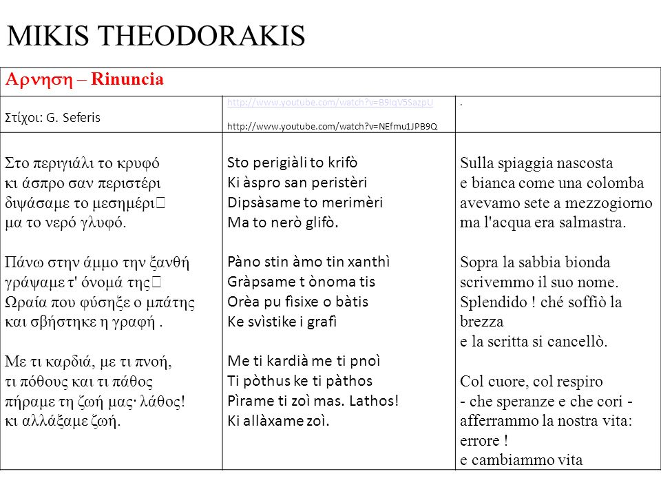 MIKIS THEODORAKIS Rinuncia Στίχοι: G. Seferis http://www.youtube.com/watch?v=B9IqV5SazpU http://www.youtube.com/watch?v=NEfmu1JPB9Q. Στο περιγιάλι το