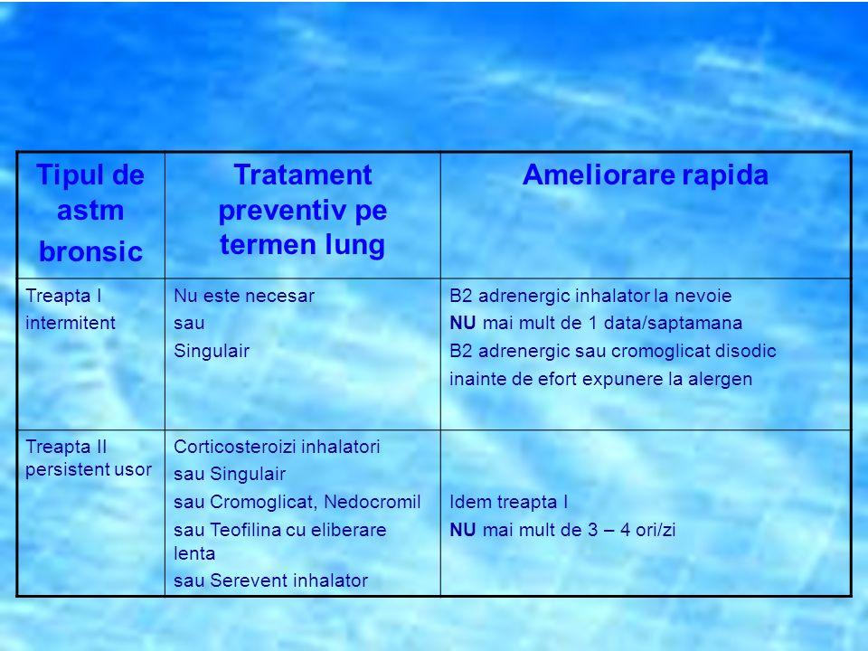 Tipul de astm bronsic Tratament preventiv pe termen lung Ameliorare rapida Treapta I intermitent Nu este necesar sau Singulair Β2 adrenergic inhalator