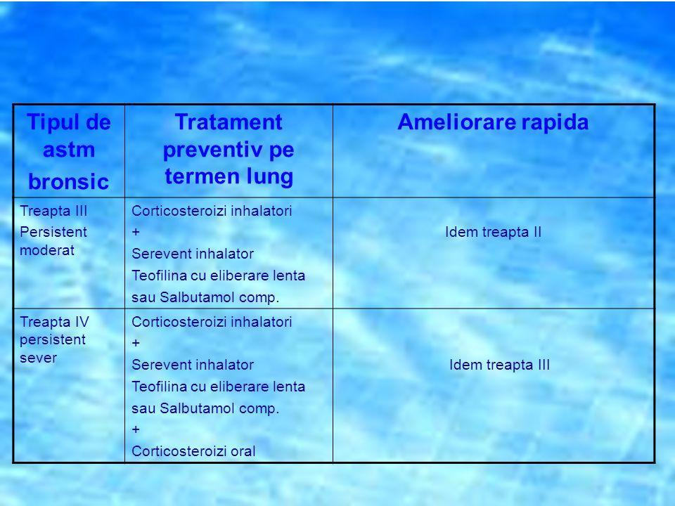 Tipul de astm bronsic Tratament preventiv pe termen lung Ameliorare rapida Treapta III Persistent moderat Corticosteroizi inhalatori + Serevent inhala