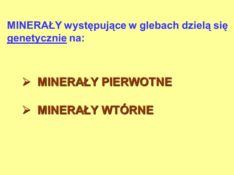Sekwencja minerałów wg.