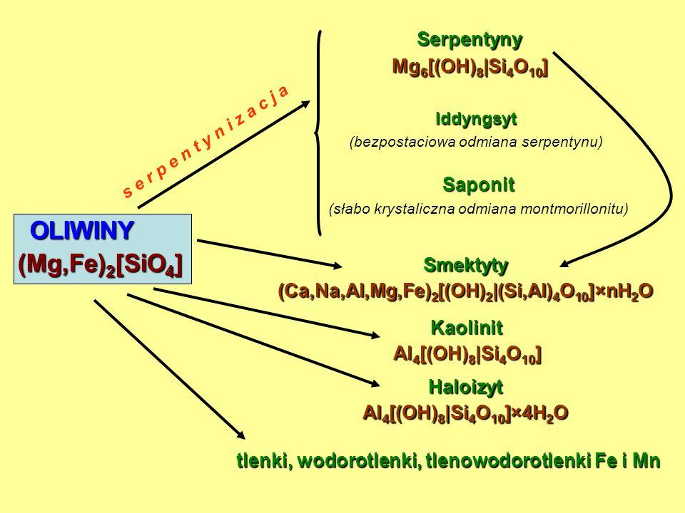 8Fe 2 SiO 4 + 12H 2 O Fe 6 [(OH) 8 |Si 4 O 10 ] + 7Fe(OH) 2 + Fe 3 O 4 + 4SiO 2 fajalit + woda Fe-serpentyn + Fe-brucyt + magnetyt SERPENTYNIZACJA 4Mg 2 SiO 4 + 6H 2 O Mg 6 [(OH) 8 |Si 4 O 10 ] + 2Mg(OH) 2 forsteryt + woda serpentyn + brucyt