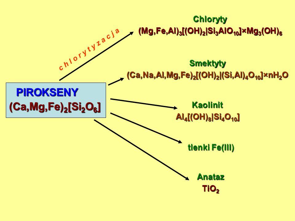 AMFIBOLECa,Na,Mg,Fe- krzemiany [Si 4 O 11 ] Chloryty (Mg,Fe,Al) 3 [(OH) 2 |Si 3 AlO 10 ]×Mg 3 (OH) 6 Smektyty (Ca,Na,Al,Mg,Fe) 2 [(OH) 2 |(Si,Al) 4 O 10 ]×nH 2 O Kaolinit Al 4 [(OH) 8 |Si 4 O 10 ] tlenki Fe(III) Anataz TiO 2 c h l o r y t y z a c j a