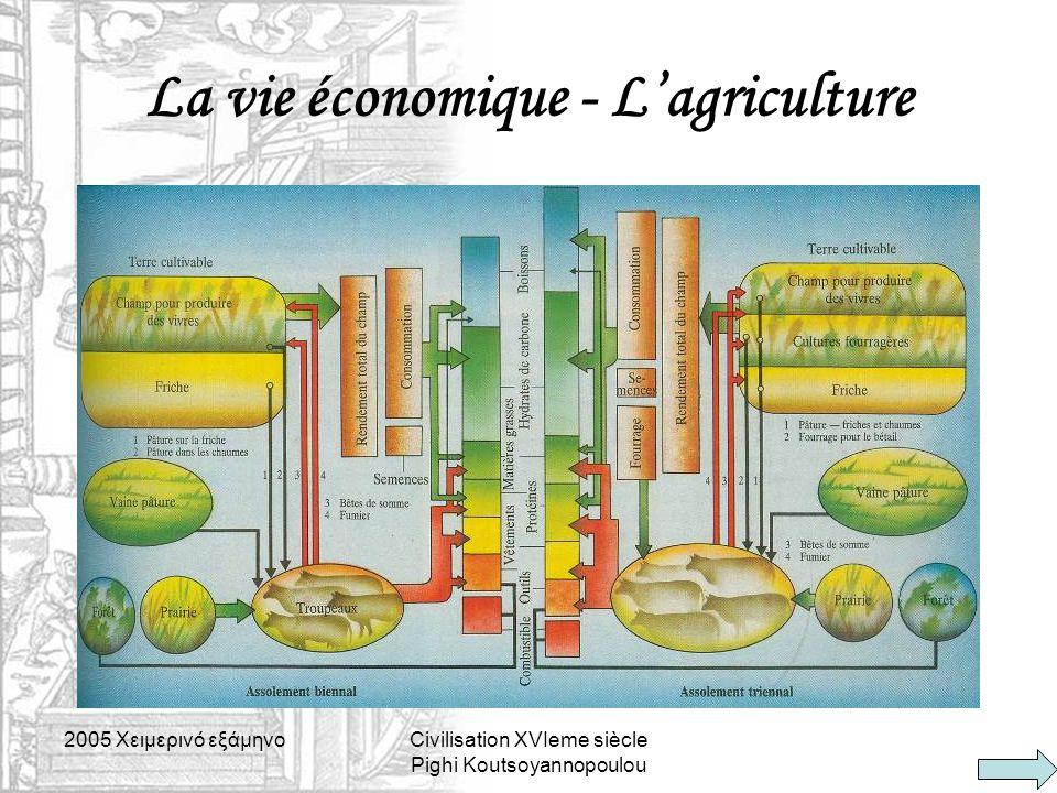2005 Xειμερινό εξάμηνοCivilisation XVIeme siècle Pighi Koutsoyannopoulou La vie économique - L'agriculture