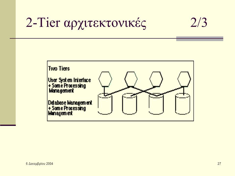 6 Δεκεμβρίου 2004 27 2-Tier αρχιτεκτονικές2/3