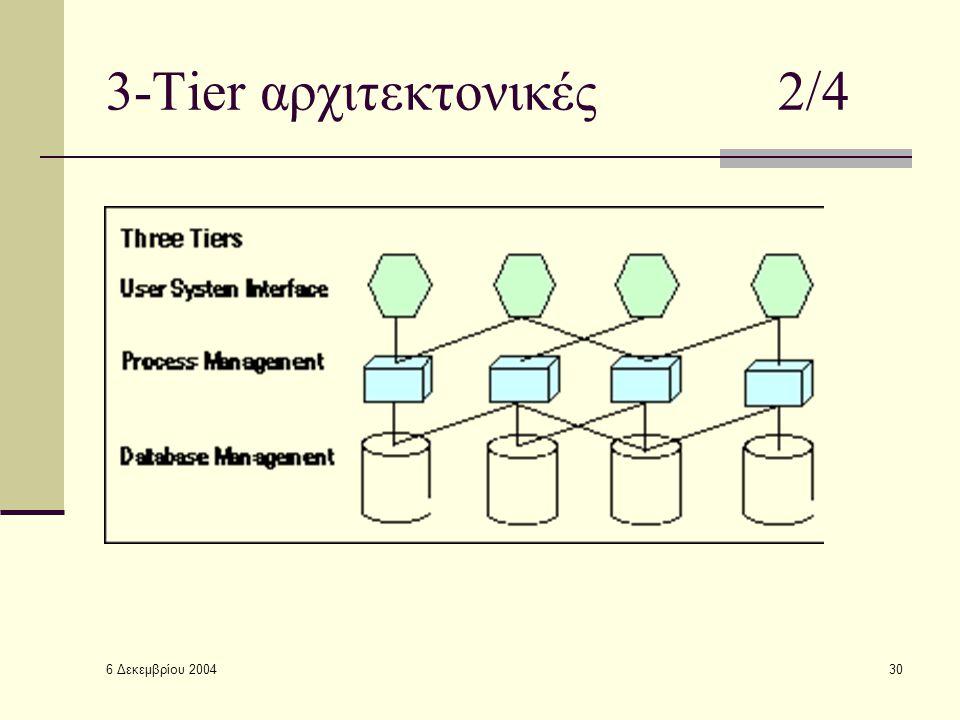 6 Δεκεμβρίου 2004 30 3-Tier αρχιτεκτονικές2/4