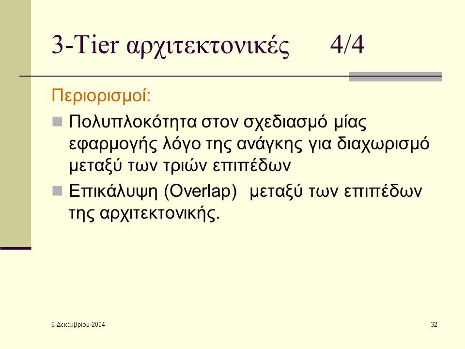 6 Δεκεμβρίου 2004 32 3-Tier αρχιτεκτονικές 4/4 Περιορισμοί: Πολυπλοκότητα στον σχεδιασμό μίας εφαρμογής λόγο της ανάγκης για διαχωρισμό μεταξύ των τριών επιπέδων Επικάλυψη (Overlap) μεταξύ των επιπέδων της αρχιτεκτονικής.