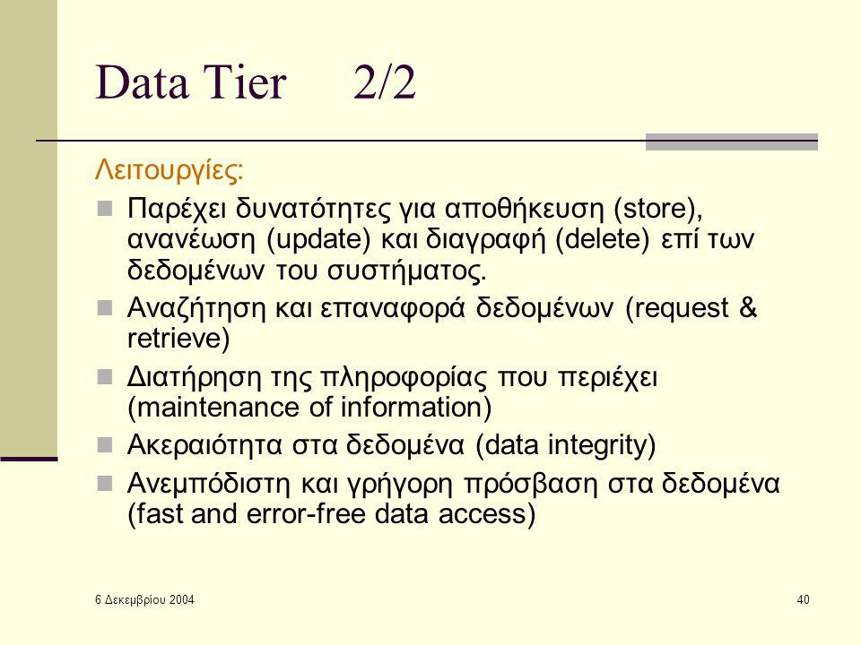 6 Δεκεμβρίου 2004 40 Data Tier2/2 Λειτουργίες: Παρέχει δυνατότητες για αποθήκευση (store), ανανέωση (update) και διαγραφή (delete) επί των δεδομένων του συστήματος.