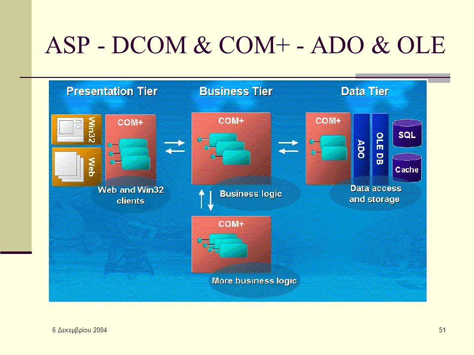 6 Δεκεμβρίου 2004 51 ASP - DCOM & COM+ - ADO & OLE