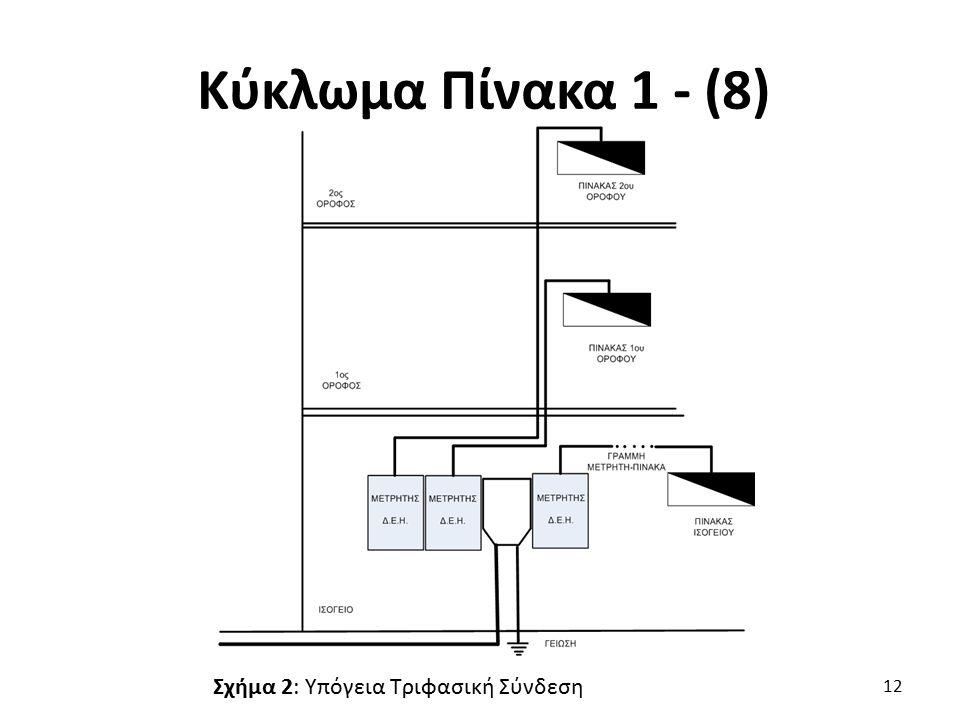 Κύκλωμα Πίνακα 1 - (8) 12 Σχήμα 2: Υπόγεια Τριφασική Σύνδεση