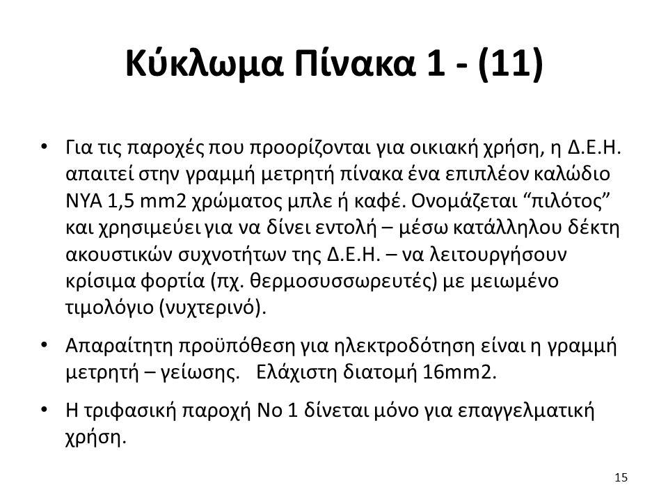 Κύκλωμα Πίνακα 1 - (11) Για τις παροχές που προορίζονται για οικιακή χρήση, η Δ.Ε.Η. απαιτεί στην γραμμή μετρητή πίνακα ένα επιπλέον καλώδιο ΝΥΑ 1,5 m