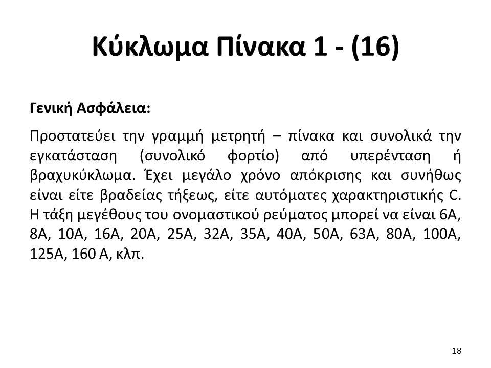 Κύκλωμα Πίνακα 1 - (16) Γενική Ασφάλεια: Προστατεύει την γραμμή μετρητή – πίνακα και συνολικά την εγκατάσταση (συνολικό φορτίο) από υπερένταση ή βραχυ