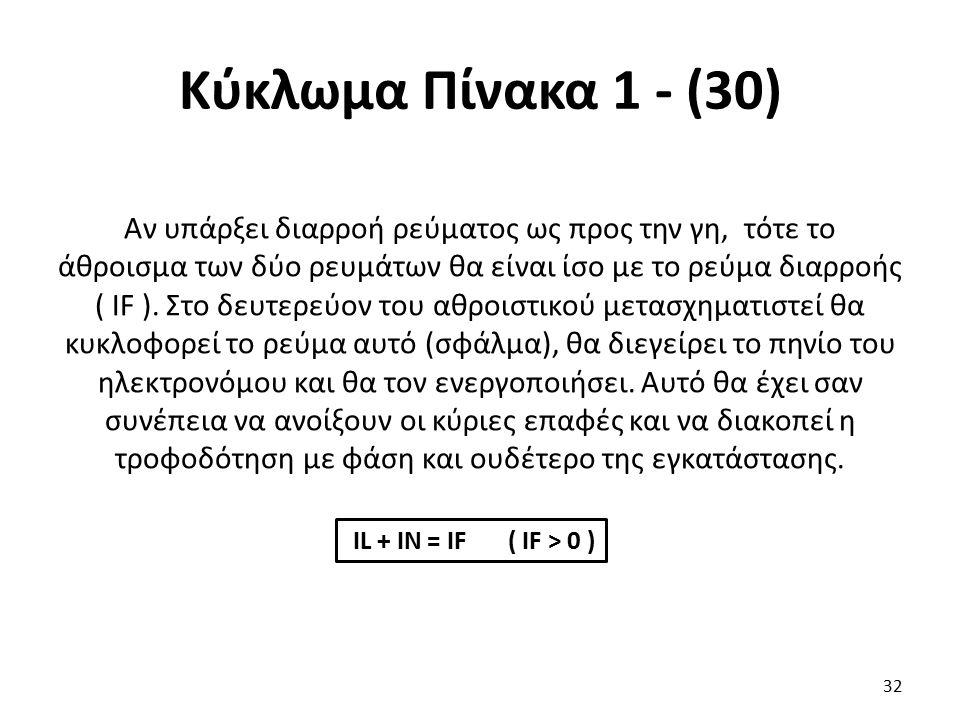 Κύκλωμα Πίνακα 1 - (30) Αν υπάρξει διαρροή ρεύματος ως προς την γη, τότε το άθροισμα των δύο ρευμάτων θα είναι ίσο με το ρεύμα διαρροής ( IF ). Στο δε