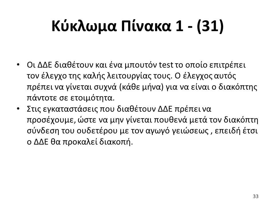 Κύκλωμα Πίνακα 1 - (31) Οι ΔΔΕ διαθέτουν και ένα μπουτόν test το οποίο επιτρέπει τον έλεγχο της καλής λειτουργίας τους. Ο έλεγχος αυτός πρέπει να γίνε